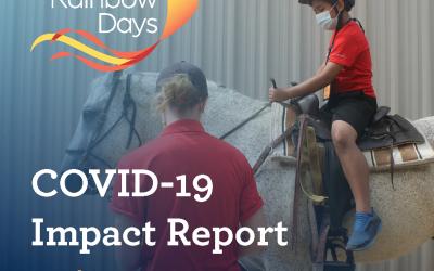 COVID-19 Impact: September 2020